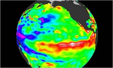 图7:厄尔尼诺现象示意图(来源:美国宇航局,图片说明:卫星图显示厄尔尼诺现象正在太平洋赤道地区发展,图中红色与橘色部分表明海水正在变暖且高于正常温度)